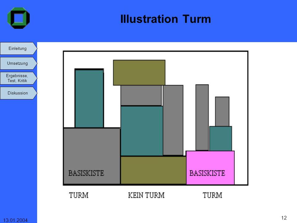 Einleitung Umsetzung Ergebnisse, Test, Kritik Diskussion 13.01.2004 12 Illustration Turm