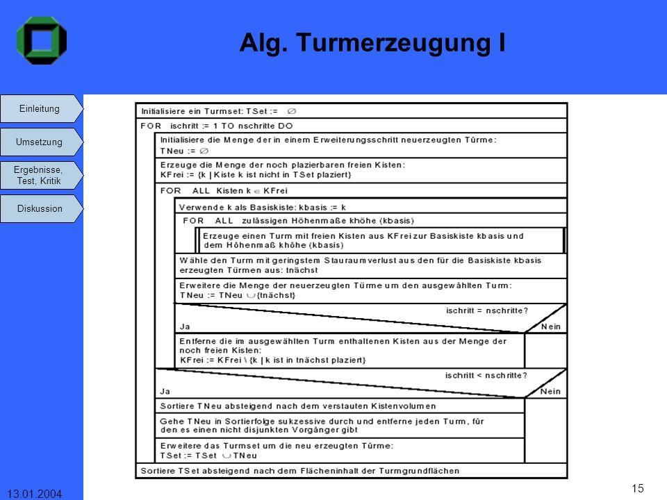 Einleitung Umsetzung Ergebnisse, Test, Kritik Diskussion 13.01.2004 15 Alg. Turmerzeugung I