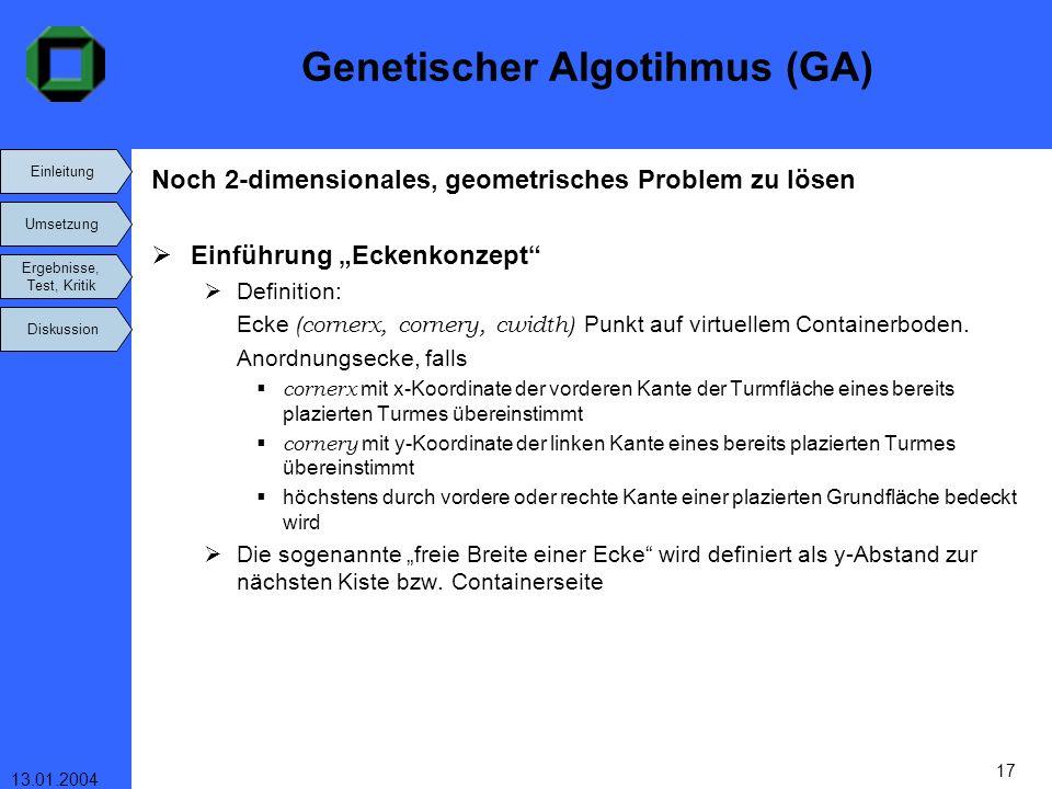 Einleitung Umsetzung Ergebnisse, Test, Kritik Diskussion 13.01.2004 17 Genetischer Algotihmus (GA) Noch 2-dimensionales, geometrisches Problem zu löse