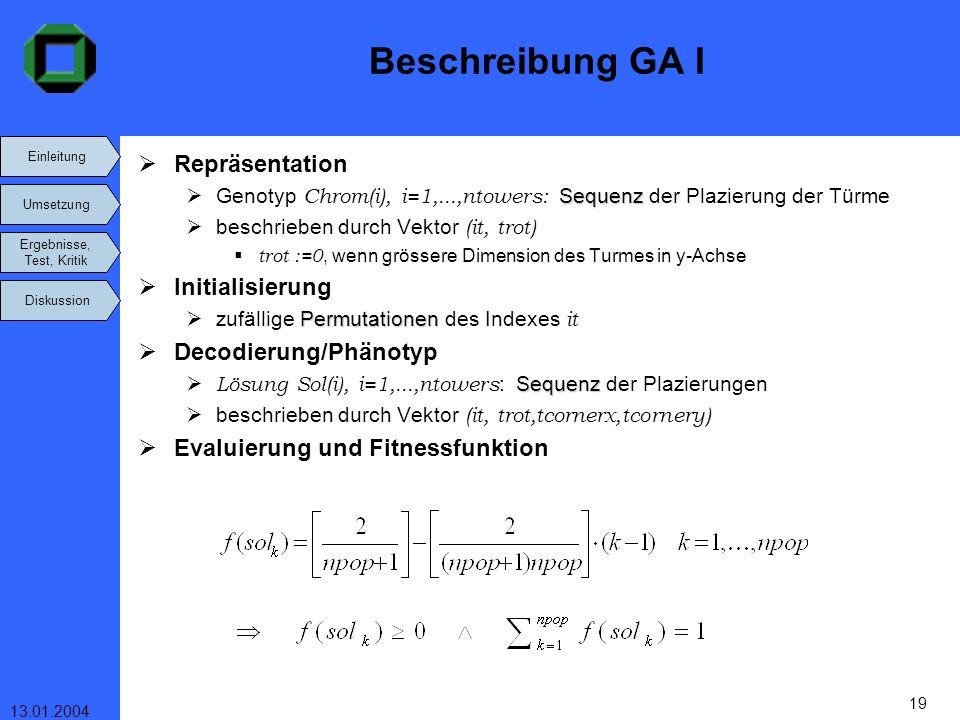 Einleitung Umsetzung Ergebnisse, Test, Kritik Diskussion 13.01.2004 19 Beschreibung GA I Repräsentation Sequenz Genotyp Chrom(i), i=1,...,ntowers: Seq