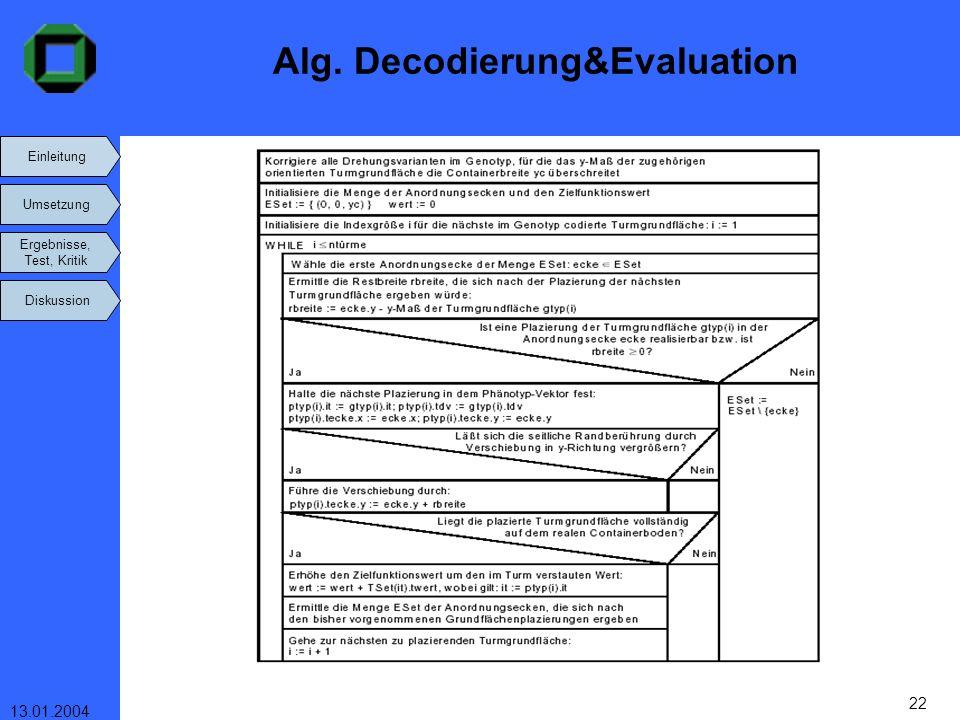 Einleitung Umsetzung Ergebnisse, Test, Kritik Diskussion 13.01.2004 22 Alg. Decodierung&Evaluation