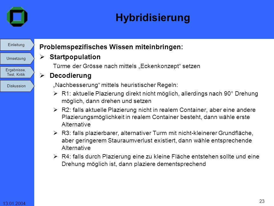 Einleitung Umsetzung Ergebnisse, Test, Kritik Diskussion 13.01.2004 23 Hybridisierung Problemspezifisches Wissen miteinbringen: Startpopulation Türme