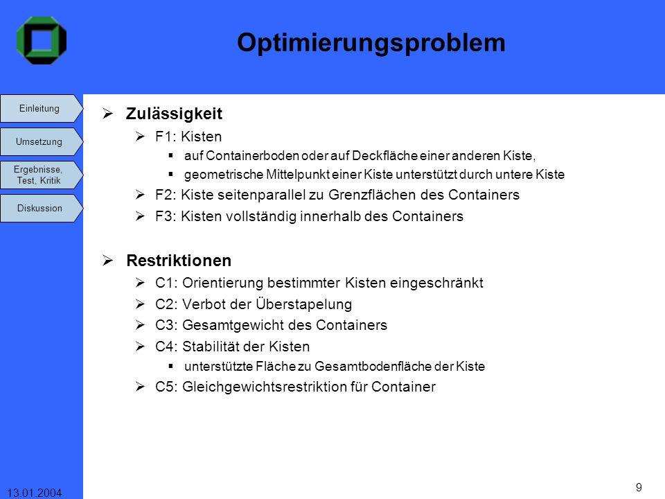 Einleitung Umsetzung Ergebnisse, Test, Kritik Diskussion 13.01.2004 9 Optimierungsproblem Zulässigkeit F1: Kisten auf Containerboden oder auf Deckfläc