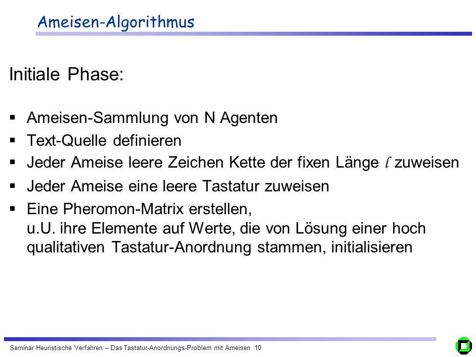 Seminar Heuristische Verfahren – Das Tastatur-Anordnungs-Problem mit Ameisen 10 Ameisen-Algorithmus Initiale Phase: Ameisen-Sammlung von N Agenten Tex