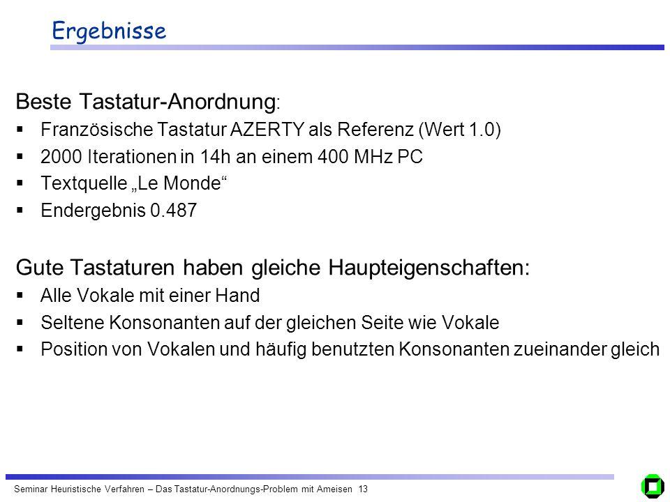 Seminar Heuristische Verfahren – Das Tastatur-Anordnungs-Problem mit Ameisen 13 Ergebnisse Beste Tastatur-Anordnung : Französische Tastatur AZERTY als