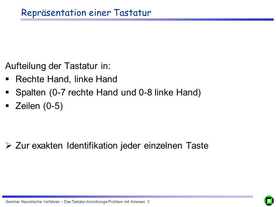 Seminar Heuristische Verfahren – Das Tastatur-Anordnungs-Problem mit Ameisen 5 Repräsentation einer Tastatur Aufteilung der Tastatur in: Rechte Hand,