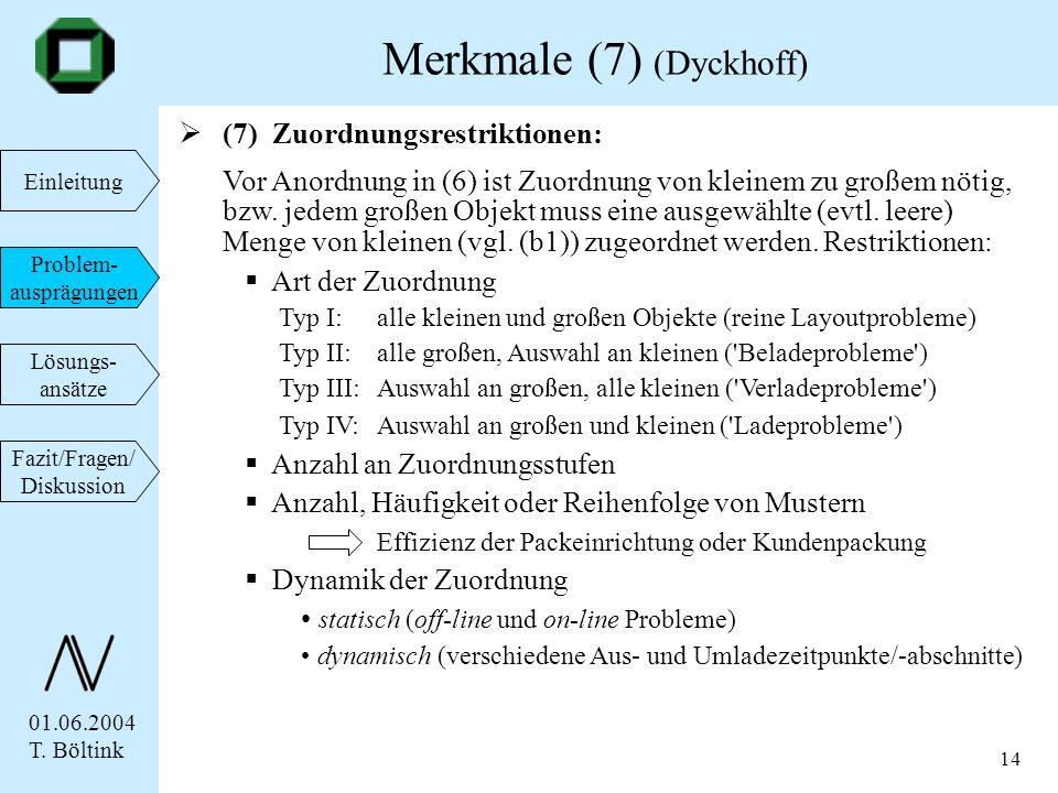 01.06.2004 T. Böltink Einleitung Problem- ausprägungen Lösungs- ansätze Fazit/Fragen/ Diskussion 14 (7) Zuordnungsrestriktionen: Vor Anordnung in (6)