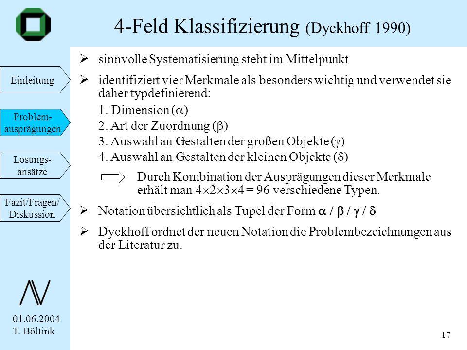01.06.2004 T. Böltink Einleitung Problem- ausprägungen Lösungs- ansätze Fazit/Fragen/ Diskussion 17 sinnvolle Systematisierung steht im Mittelpunkt id