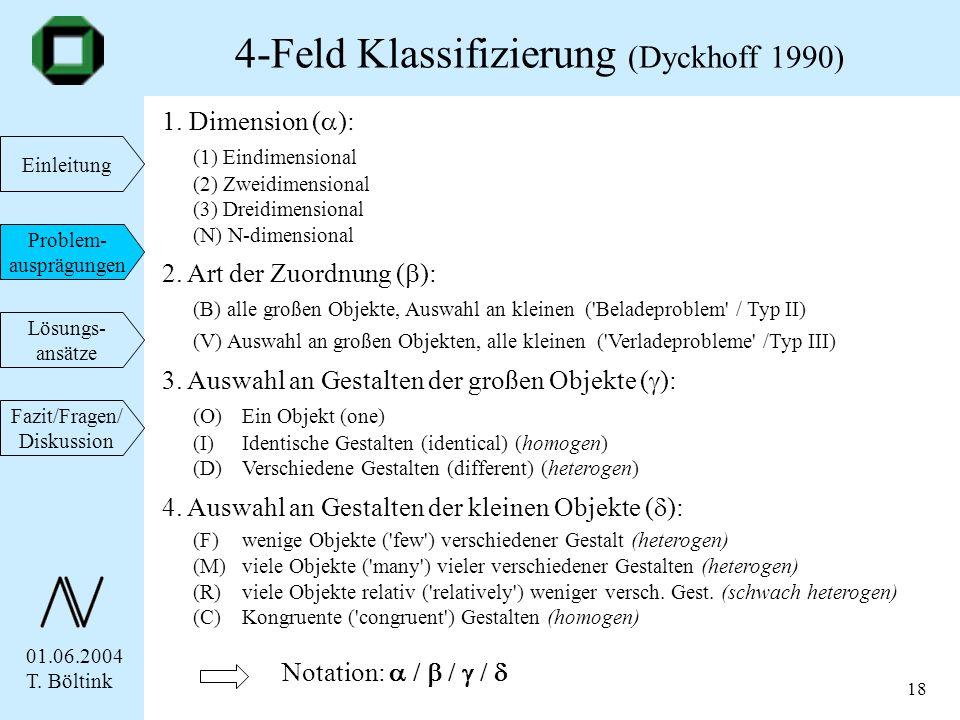 01.06.2004 T. Böltink Einleitung Problem- ausprägungen Lösungs- ansätze Fazit/Fragen/ Diskussion 18 1. Dimension ( ): (1) Eindimensional (2) Zweidimen