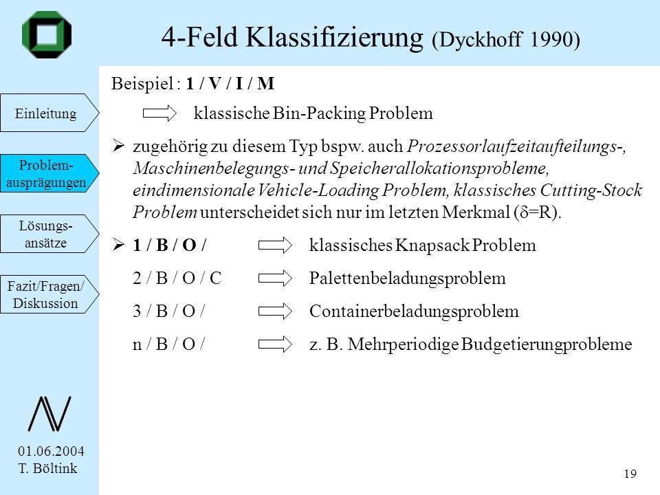 01.06.2004 T. Böltink Einleitung Problem- ausprägungen Lösungs- ansätze Fazit/Fragen/ Diskussion 19 Beispiel : 1 / V / I / M klassische Bin-Packing Pr