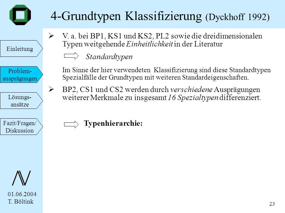 01.06.2004 T. Böltink Einleitung Problem- ausprägungen Lösungs- ansätze Fazit/Fragen/ Diskussion 23 V. a. bei BP1, KS1 und KS2, PL2 sowie die dreidime