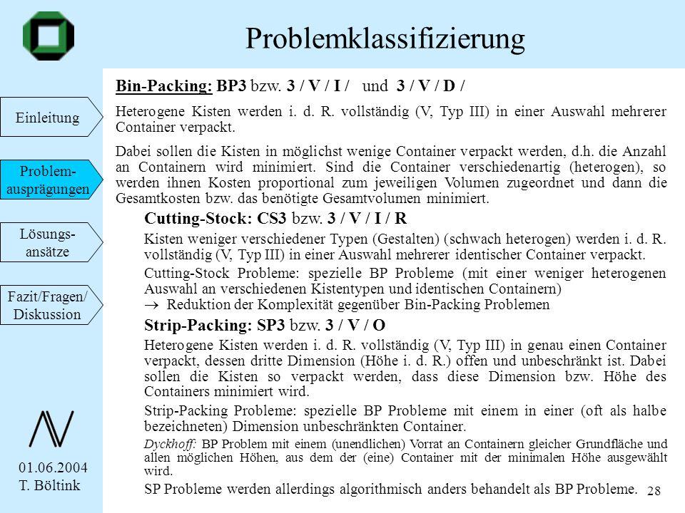 01.06.2004 T. Böltink Einleitung Problem- ausprägungen Lösungs- ansätze Fazit/Fragen/ Diskussion 28 Bin-Packing: BP3 bzw. 3 / V / I / und 3 / V / D /
