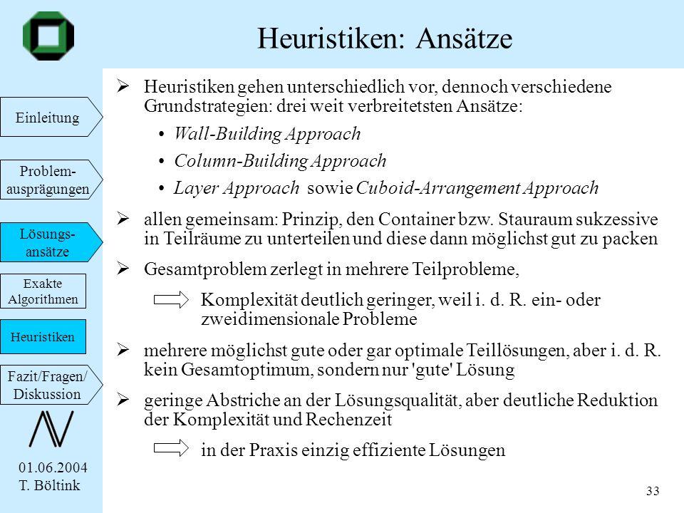 01.06.2004 T. Böltink Einleitung Problem- ausprägungen Lösungs- ansätze Fazit/Fragen/ Diskussion 33 Heuristiken gehen unterschiedlich vor, dennoch ver