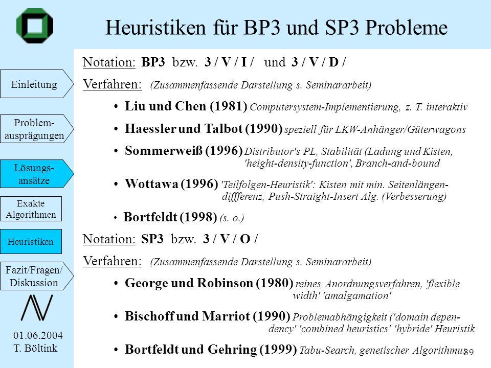 01.06.2004 T. Böltink Einleitung Problem- ausprägungen Lösungs- ansätze Fazit/Fragen/ Diskussion 39 Notation: BP3 bzw. 3 / V / I / und 3 / V / D / Ver
