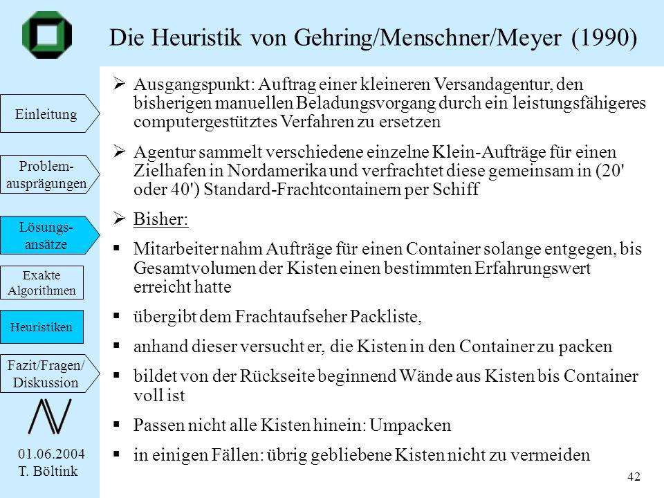 01.06.2004 T. Böltink Einleitung Problem- ausprägungen Lösungs- ansätze Fazit/Fragen/ Diskussion 42 Ausgangspunkt: Auftrag einer kleineren Versandagen