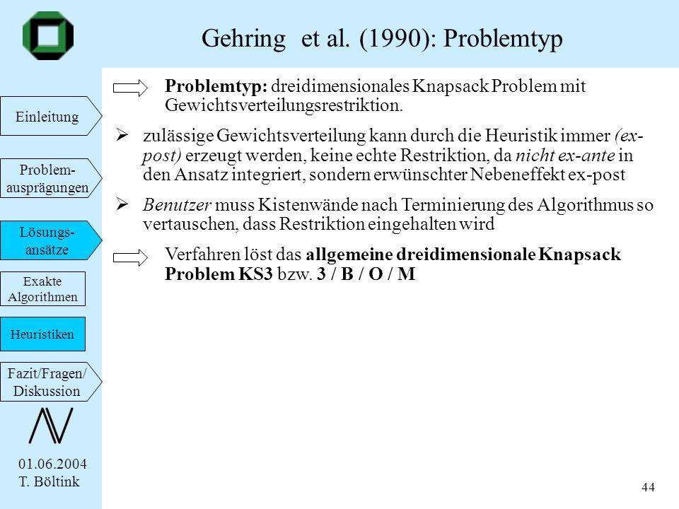 01.06.2004 T. Böltink Einleitung Problem- ausprägungen Lösungs- ansätze Fazit/Fragen/ Diskussion 44 Problemtyp: dreidimensionales Knapsack Problem mit