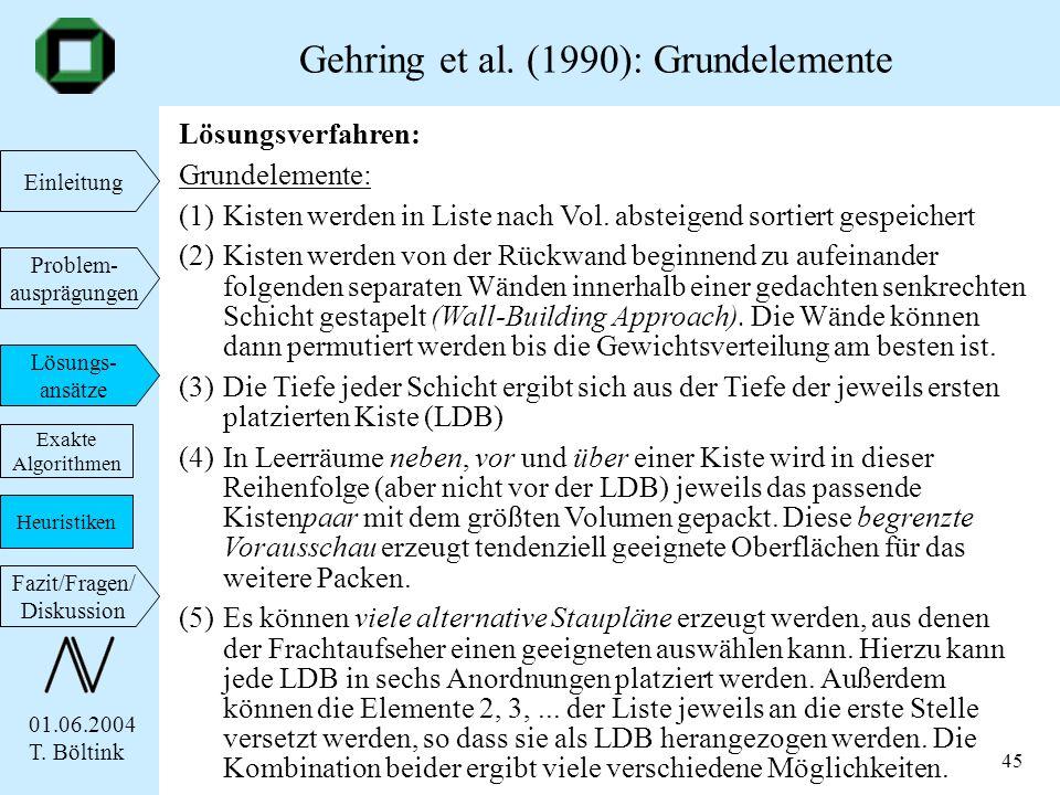 01.06.2004 T. Böltink Einleitung Problem- ausprägungen Lösungs- ansätze Fazit/Fragen/ Diskussion 45 Lösungsverfahren: Grundelemente: (1)Kisten werden