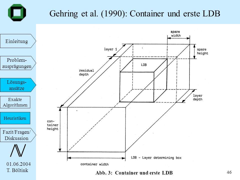 01.06.2004 T. Böltink Einleitung Problem- ausprägungen Lösungs- ansätze Fazit/Fragen/ Diskussion 46 Gehring et al. (1990): Container und erste LDB Exa