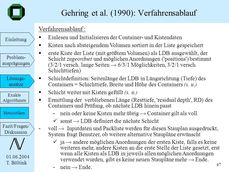 01.06.2004 T. Böltink Einleitung Problem- ausprägungen Lösungs- ansätze Fazit/Fragen/ Diskussion 47 Verfahrensablauf : Einlesen und Initialisieren der