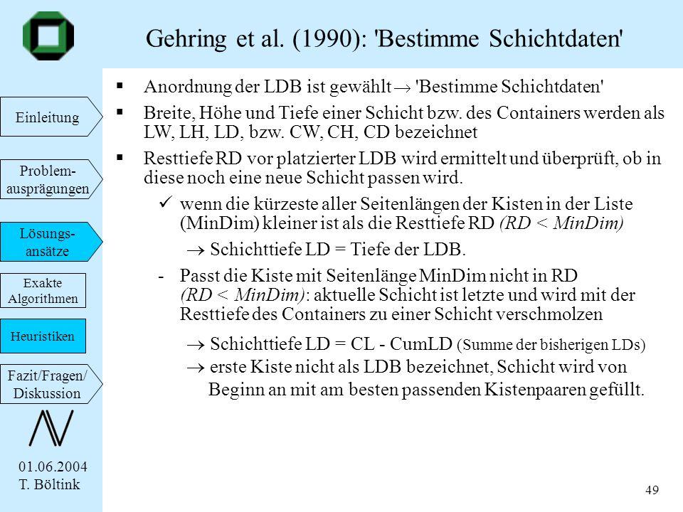 01.06.2004 T. Böltink Einleitung Problem- ausprägungen Lösungs- ansätze Fazit/Fragen/ Diskussion 49 Anordnung der LDB ist gewählt 'Bestimme Schichtdat
