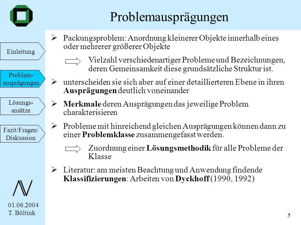 01.06.2004 T. Böltink Einleitung Problem- ausprägungen Lösungs- ansätze Fazit/Fragen/ Diskussion 5 Packungsproblem: Anordnung kleinerer Objekte innerh