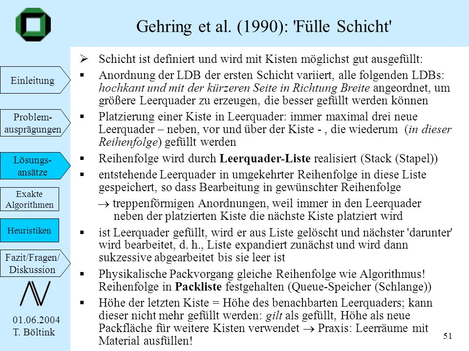 01.06.2004 T. Böltink Einleitung Problem- ausprägungen Lösungs- ansätze Fazit/Fragen/ Diskussion 51 Schicht ist definiert und wird mit Kisten möglichs