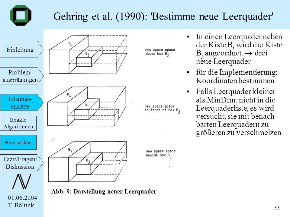 01.06.2004 T. Böltink Einleitung Problem- ausprägungen Lösungs- ansätze Fazit/Fragen/ Diskussion 55 In einen Leerquader neben der Kiste B i wird die K