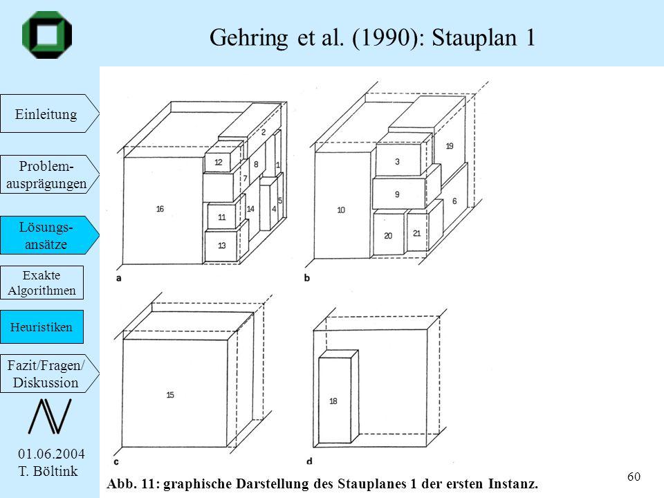 01.06.2004 T. Böltink Einleitung Problem- ausprägungen Lösungs- ansätze Fazit/Fragen/ Diskussion 60 Gehring et al. (1990): Stauplan 1 Exakte Algorithm