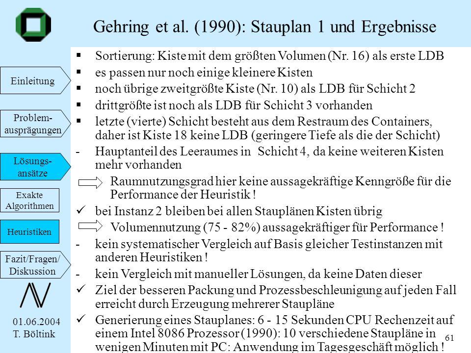 01.06.2004 T. Böltink Einleitung Problem- ausprägungen Lösungs- ansätze Fazit/Fragen/ Diskussion 61 Gehring et al. (1990): Stauplan 1 und Ergebnisse E