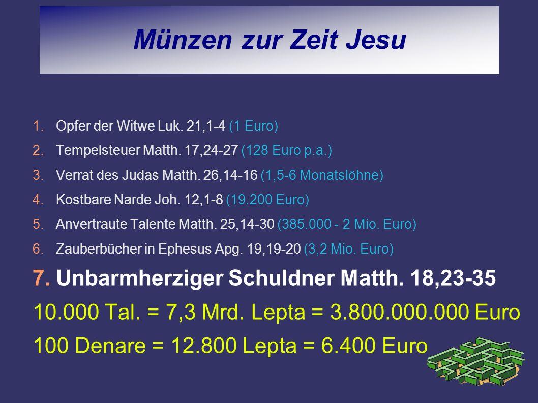 Münzen zur Zeit Jesu 1.Opfer der Witwe Luk. 21,1-4 (1 Euro) 2.Tempelsteuer Matth. 17,24-27 (128 Euro p.a.) 3.Verrat des Judas Matth. 26,14-16 (1,5-6 M
