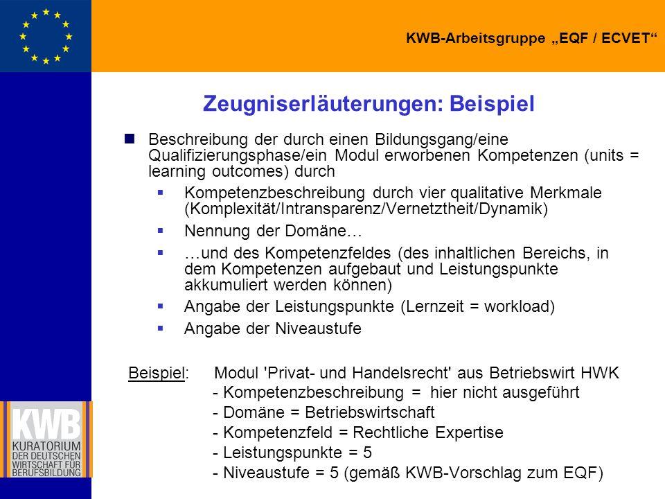 KWB-Arbeitsgruppe EQF / ECVET Zeugniserläuterungen: Beispiel Beschreibung der durch einen Bildungsgang/eine Qualifizierungsphase/ein Modul erworbenen