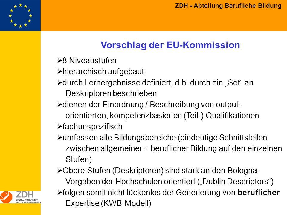 ZDH - Abteilung Berufliche Bildung Vorschlag der EU-Kommission 8 Niveaustufen hierarchisch aufgebaut durch Lernergebnisse definiert, d.h. durch ein Se