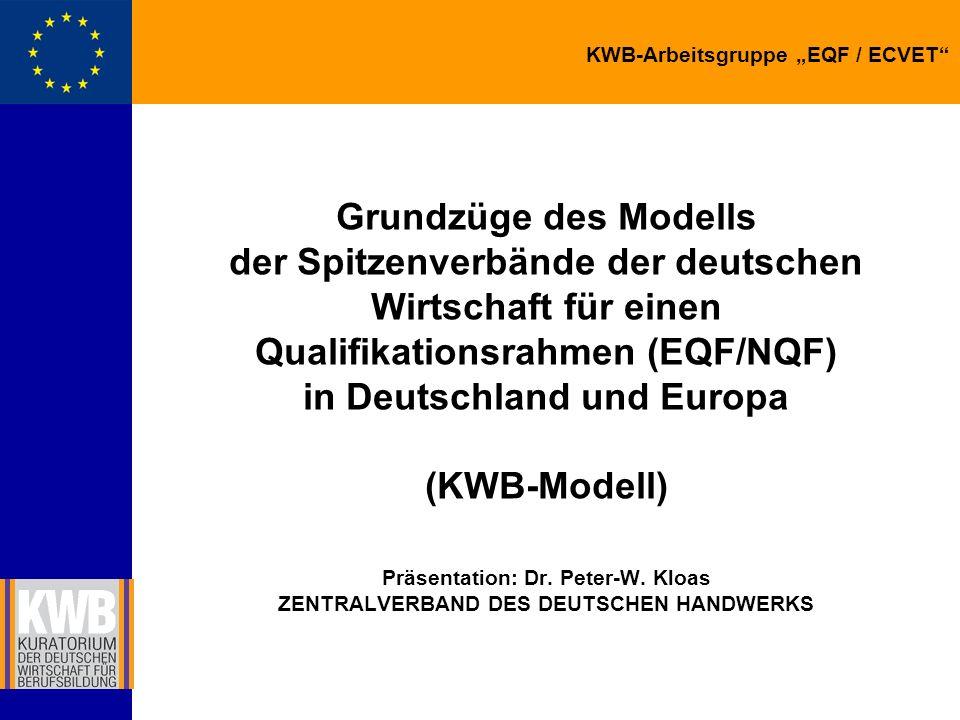 KWB-Arbeitsgruppe EQF / ECVET Kompetenzrahmen (EQF/NQF) Kompetenz qualitativ quantitativ bis 210 120 180 300 120 bis 240 300+ bis 60 keine Beschreibung der beruflichenHandlungskompetenz durch die vierMerkmale Komplexität, Intransparenz,Dynamik, Vernetztheit Niveaustufen- bezeichnung Berufsausbildung bis 1 Jahre BAV/EQJ etc.