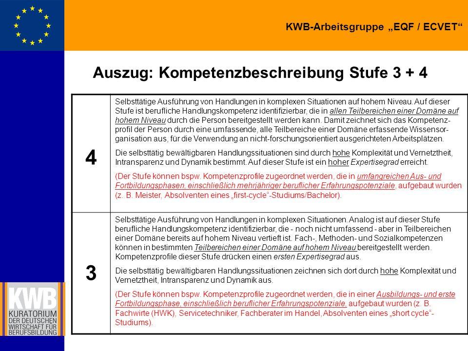 KWB-Arbeitsgruppe EQF / ECVET Bewertungsmodalitäten Leistungspunkte Umrechnungsmodus für Lernzeit (Rahmenvorgaben der KMK 10.10.2003): 1 Jahr = 45 Lernwochen = 1.800 Zeitstunden = 60 Punkte Mindestlernzeit pro Modul = 5 Punkte Alle Lernzeiten sind einbezogen: Präsenzphasen, E-Learning, Studienarbeiten, Selbstlernen etc.