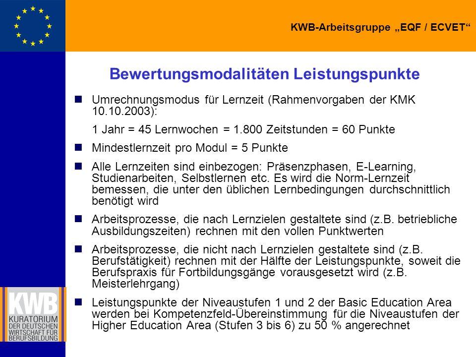 KWB-Arbeitsgruppe EQF / ECVET Bewertungsmodalitäten Leistungspunkte Umrechnungsmodus für Lernzeit (Rahmenvorgaben der KMK 10.10.2003): 1 Jahr = 45 Ler