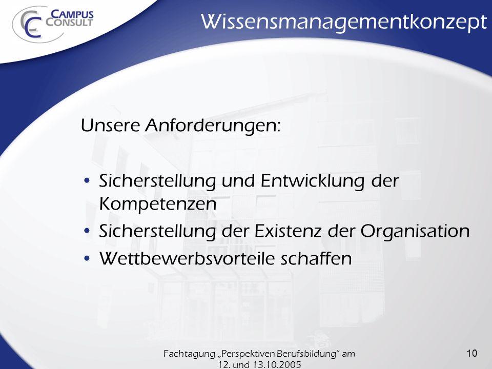 Fachtagung Perspektiven Berufsbildung am 12. und 13.10.2005 10 Wissensmanagementkonzept Unsere Anforderungen: Sicherstellung und Entwicklung der Kompe