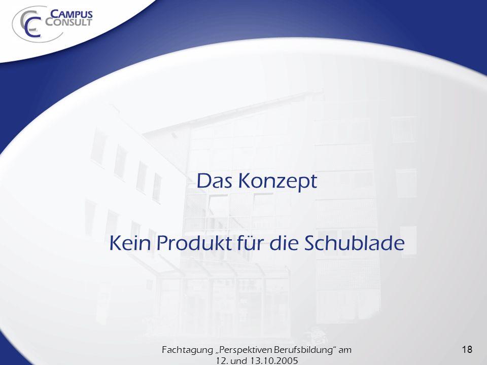Fachtagung Perspektiven Berufsbildung am 12. und 13.10.2005 18 Das Konzept Kein Produkt für die Schublade