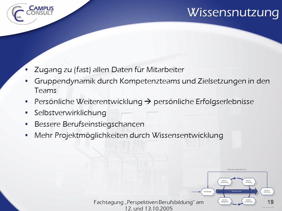 Fachtagung Perspektiven Berufsbildung am 12. und 13.10.2005 19 Wissensnutzung Zugang zu (fast) allen Daten für Mitarbeiter Gruppendynamik durch Kompet
