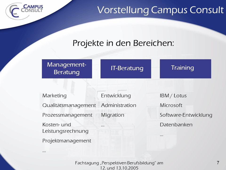Fachtagung Perspektiven Berufsbildung am 12. und 13.10.2005 7 Vorstellung Campus Consult Management- Beratung IT-Beratung Training Marketing Qualitäts