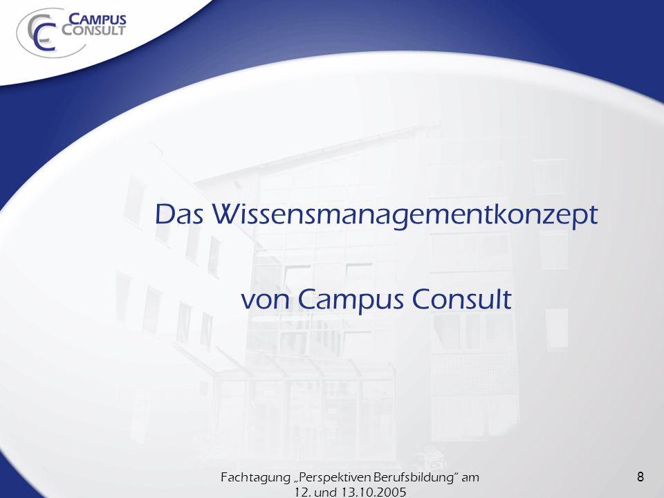 Fachtagung Perspektiven Berufsbildung am 12. und 13.10.2005 8 Das Wissensmanagementkonzept von Campus Consult