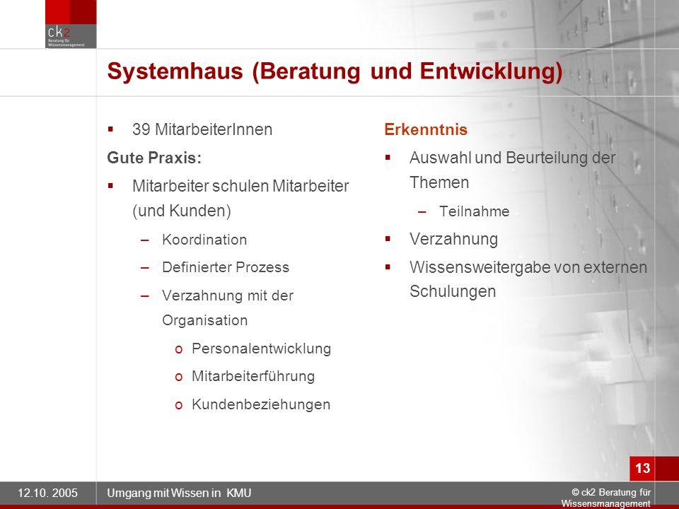 12.10. 2005Umgang mit Wissen in KMU © ck2 Beratung für Wissensmanagement 13 Systemhaus (Beratung und Entwicklung) 39 MitarbeiterInnen Gute Praxis: Mit