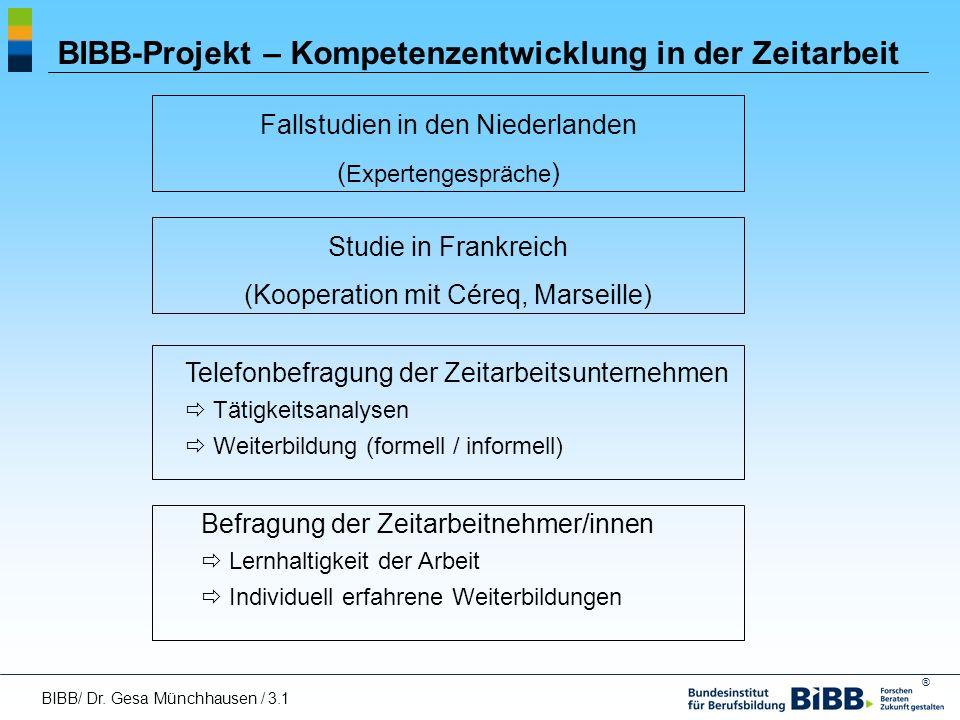 ® BIBB-Projekt – Kompetenzentwicklung in der Zeitarbeit BIBB/ Dr. Gesa Münchhausen / 3.1 Befragung der Zeitarbeitnehmer/innen Lernhaltigkeit der Arbei