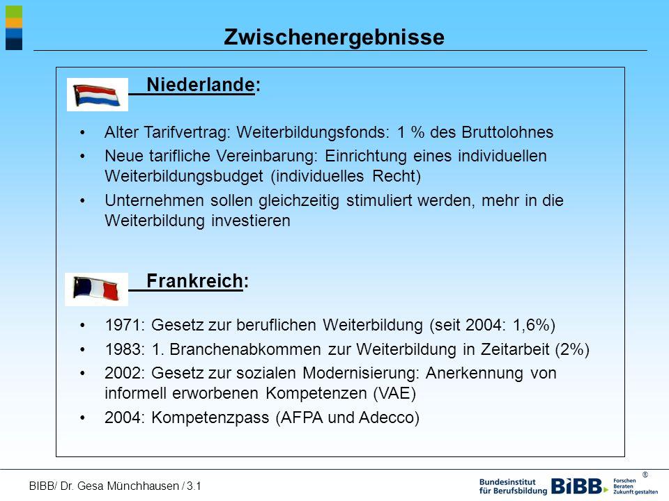 ® Zwischenergebnisse Niederlande: Alter Tarifvertrag: Weiterbildungsfonds: 1 % des Bruttolohnes Neue tarifliche Vereinbarung: Einrichtung eines indivi