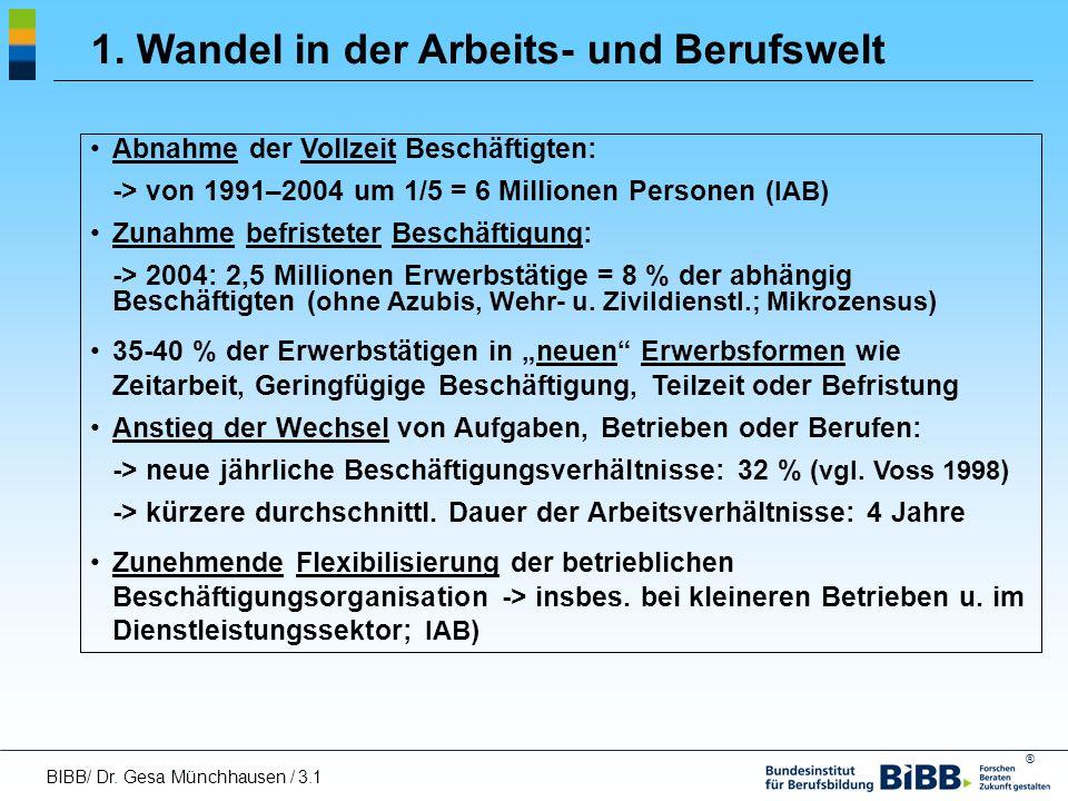 ® Abnahme der Vollzeit Beschäftigten: -> von 1991–2004 um 1/5 = 6 Millionen Personen ( IAB ) Zunahme befristeter Beschäftigung: -> 2004: 2,5 Millionen
