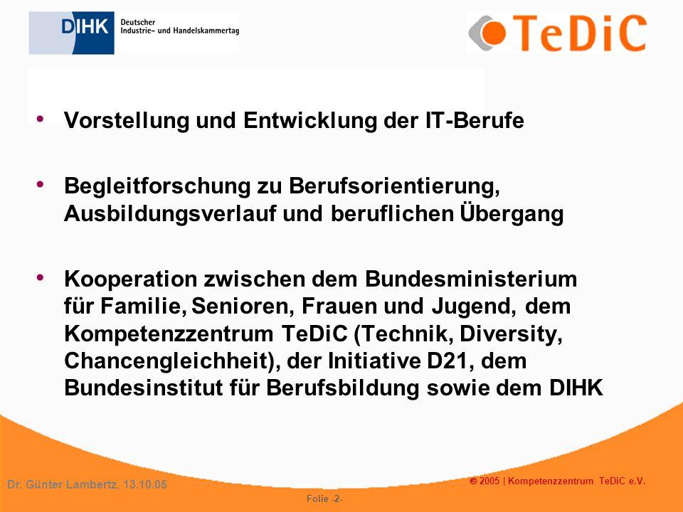 2005 | Kompetenzzentrum TeDiC e.V. Dr. Günter Lambertz, 13.10.05 Folie -3- Kooperationspartner
