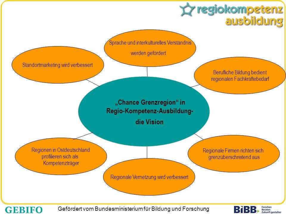 Gefördert vom Bundesministerium für Bildung und Forschung Chance Grenzregion in Regio-Kompetenz-Ausbildung- die Vision Standortmarketing wird verbesse