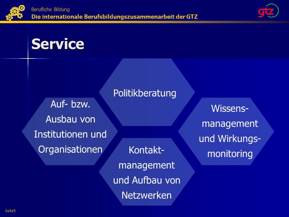 Seite5 Service Berufliche Bildung Die internationale Berufsbildungszusammenarbeit der GTZ Berufliche Bildung Die internationale Berufsbildungszusammenarbeit der GTZ Wissens- management und Wirkungs- monitoring Politikberatung Auf- bzw.