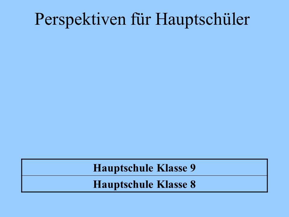 Perspektiven für Hauptschüler Hauptschule Klasse 9 Hauptschule Klasse 8