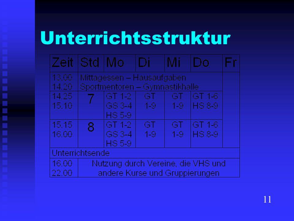 Unterrichtsstruktur 11