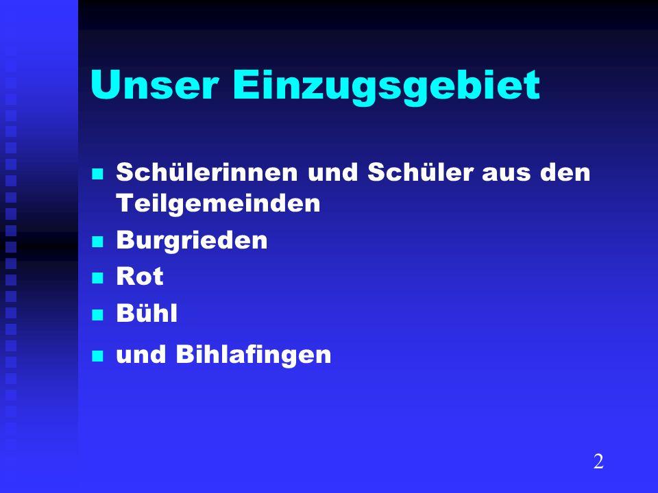 Unser Einzugsgebiet Schülerinnen und Schüler aus den Teilgemeinden Burgrieden Rot Bühl und Bihlafingen 2